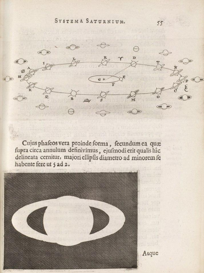 Huygens Systema Saturnium
