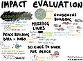 Impact evaluation (13652646293).jpg