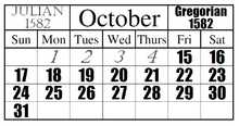 Julian calendar - Wikipedia