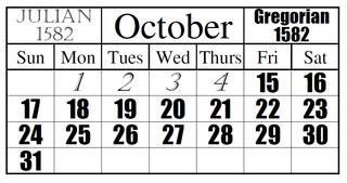 Conversion between Julian and Gregorian calendars