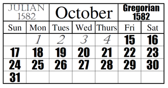 Conversion between Julian and Gregorian calendars - This is a visual example of the official date change from the Julian calendar to the Gregorian