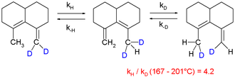 Kinetic isotope effect - KIE effect sigmatropic Reaction