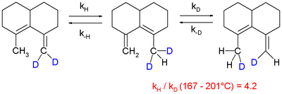 KIE effect sigmatropic Reaction