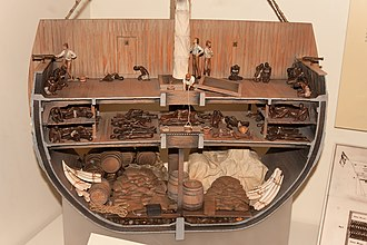 A model showing a typical 1700s European slave ship on the Middle Passage, National Museum of American History. Kenneth Lu - Slave ship model ( (4811223749).jpg