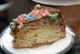 Скачать киевский торт торрент скачать