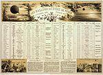 Les ballons du Siège de Paris, septembre 1870 - février 1871.jpg