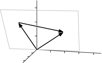 Linalg triangle formed by two vectors.png