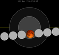 Lunar eclipse chart close-1957Nov07.png