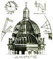 Montferrand dome design.jpg
