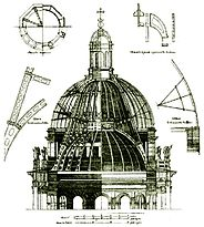 Montferrand dome design.jpg