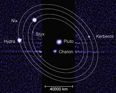 Moons of Pluto.png