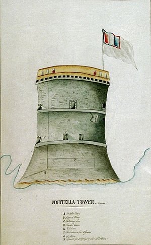 "Siege of San Fiorenzo - Sketch of the ""Mortella Tower"". ""C.F.D., 1794, NMM"