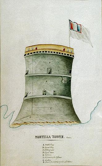 Torra di Mortella - Image: Mortella tower elevation PAD1621