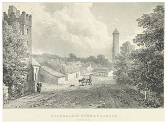 Clondalkin - Clondalkin Castle - view from 1830
