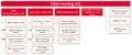 OEBB-KonzernorganigrammMaerz2014 2.png