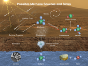PIA19088-MarsCuriosityRover-MethaneSource-20141216
