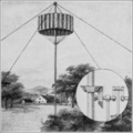 PSM V88 D195 Unidirectional windmill.png