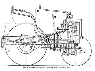 Panhard - Panhard et Levassor's Daimler Motor Carriage, 1894