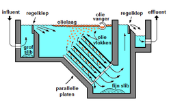 dissolved air flotation theory pdf