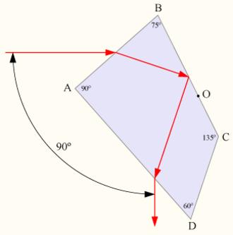 Pellin–Broca prism - A Pellin–Broca prism
