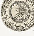 Penning met het portret van Victor Amadeus II en de namen van de hertogen van Savoye, RP-P-OB-7259-36.jpg