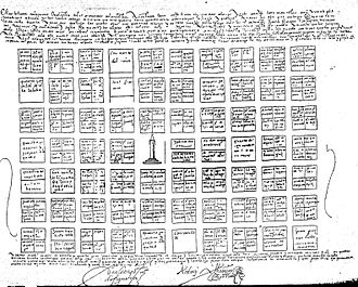 Córdoba, Argentina - Depiction of the first map of Córdoba (1577).