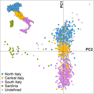 Genetic history of Italy - Wikipedia