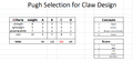 Pugh excel sheet.png