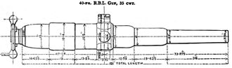 RBL 40 pounder Armstrong gun - Diagram from 'Treatise on Service Ordnance' (HMSO), 1877
