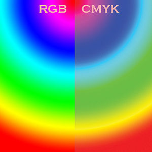 A comparison of RGB and CMYK color models. Thi...