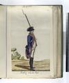 Reding. Año, de 1742 (1797) (NYPL b14896507-87705).tiff