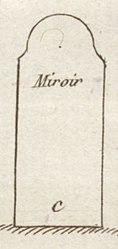 Tomb of Miroir