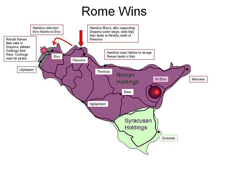 File:RomeWins.jpg