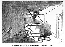 Room in Which Mr. Baily Weighed the Earth.jpg