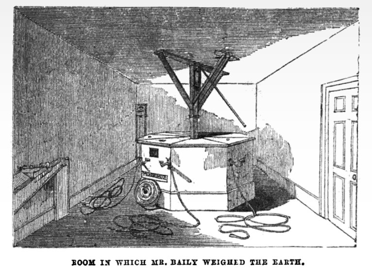 Room in Which Mr. Baily Weighed the Earth