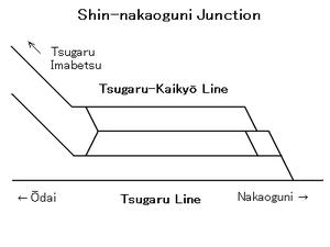Naka-Oguni Station - Shinnakaoguni Junction