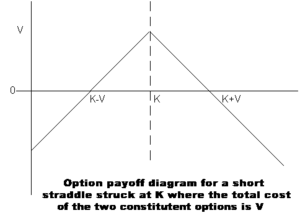 69 Position Diagram http://en.wikipedia.org/wiki/Straddle