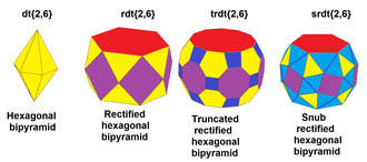 Hexagonal bipyramid - Image: Snub rectified hexagonal bipyramid sequence