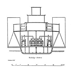 Guards (steamboat) - Diagram showing position of guards, engines, hull, cabins and main deck on a steamboat of the 1860s.