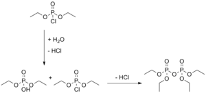 Tetraethyl pyrophosphate - Synthesis TEPP according to Toy