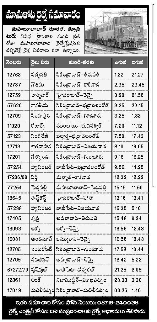 File:Trains' Time Table at Mahabubabad Railway Station as ...