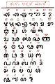 Tulu Script.jpg