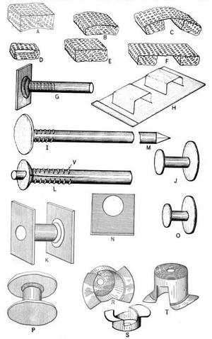 Core (manufacturing) - Various types of chaplets.