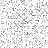Punkte in einer Ebene mit sichtarem unregelmäßigem Muster