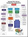 WASO Org Chart.JPG