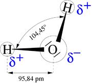 Geometrie molekuly vody
