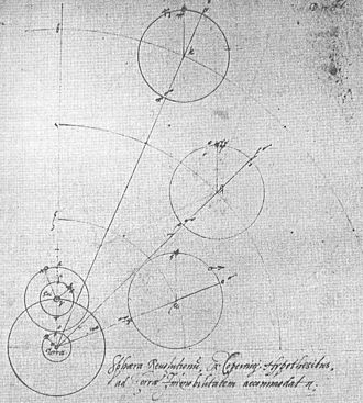 Paul Wittich - Paul Wittich's 1578 Capellan geoheliocentric planetary model - as annotated in his copy of Copernicus's De revolutionibus in February 1578
