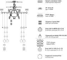 Схема вооружения ка-52.jpg