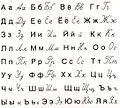 Український алфавіт.jpg