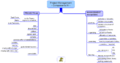 13 Project Management-Components IV.png